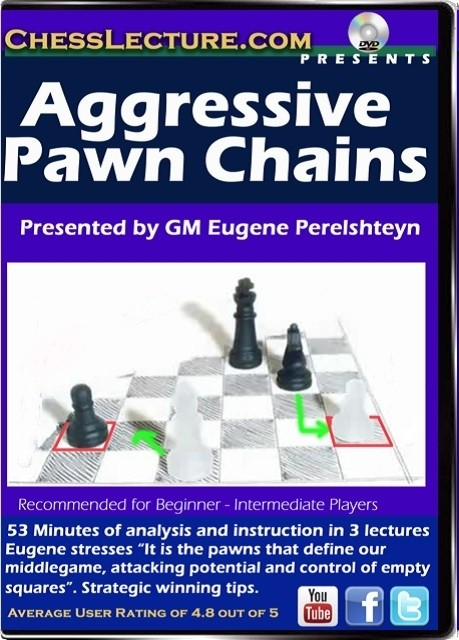 Aggressive Pawn Chains Front