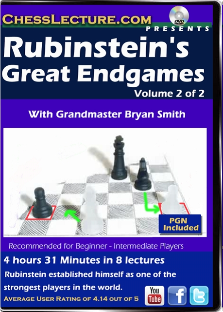 Rubinstein's Great Endgames V1 Front